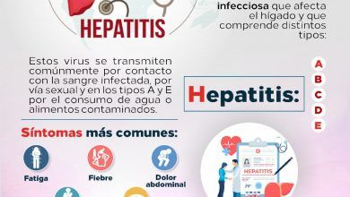 Photo of Día Mundial de La Hepatitis
